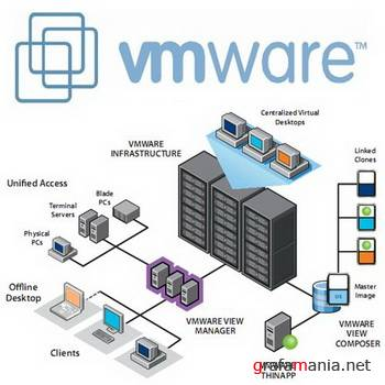 VMWare View 3.1.0.167577