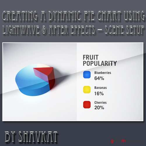 Creating a Dynamic Pie Chart using Lightwave & After Effects
