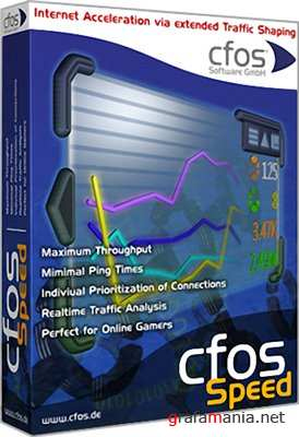 cFosSpeed 6.04 Final Build 1753