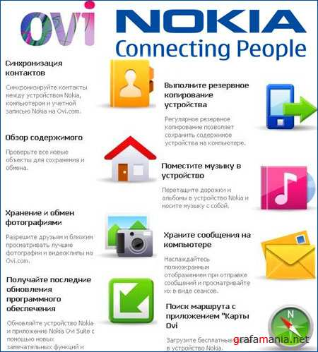 Nokia Ovi Suite 3.0 build 290 Final Rus