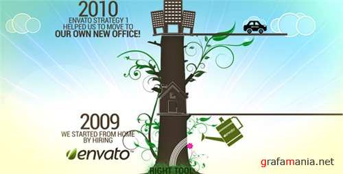 Timeline Promotion - After Effects Project (Videohive)