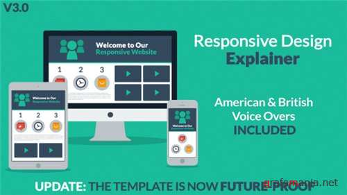 Responsive Design Explainer - After Effects Project (Videohive)