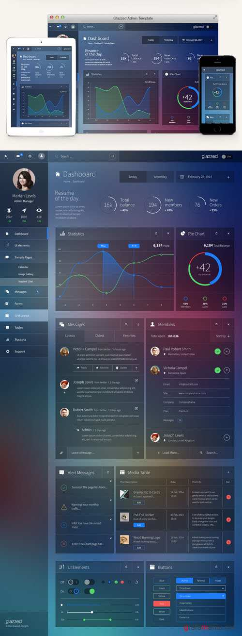 Glazzed HTML5 Admin Template and PSD UI Elements