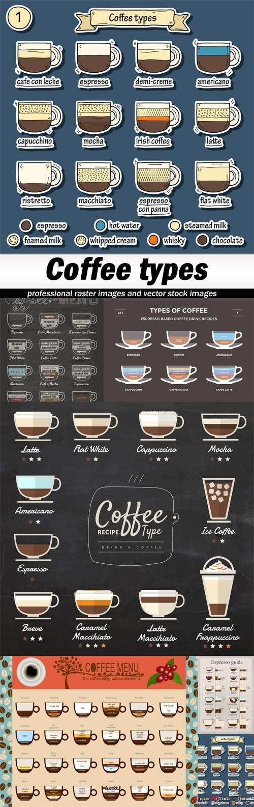 Coffee types-6xEPS