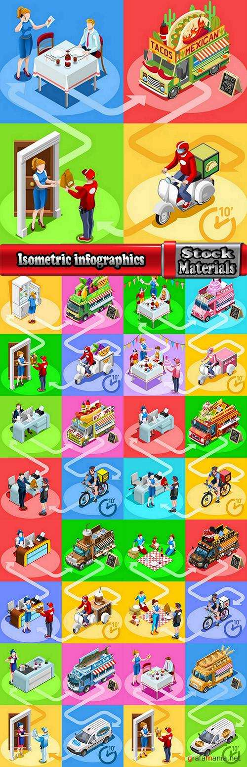 Isometric infographics food delivery service business illustration 9 EPS