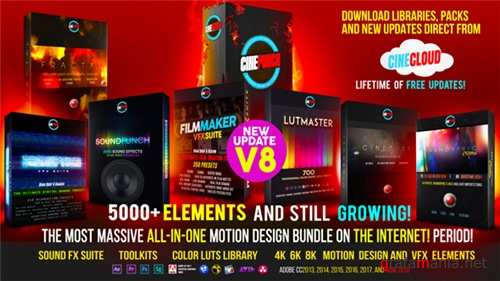 CINEPUNCH Video Creator Mega Bundle 5000+ Elements - After Effects Presets (Videohive)